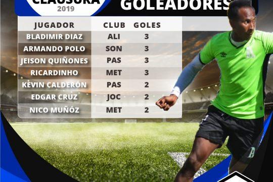Goleadores Clausura 2019